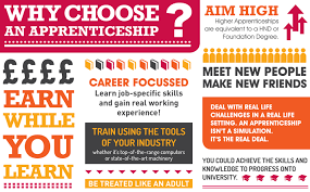 Why do an apprenticeship