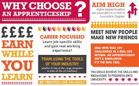 Why do an apprenticeship