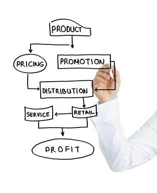 business courses in birmingham