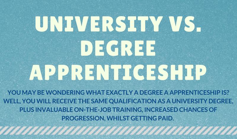 B-skill apprenticeships