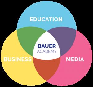 bauer academy apprenticeships