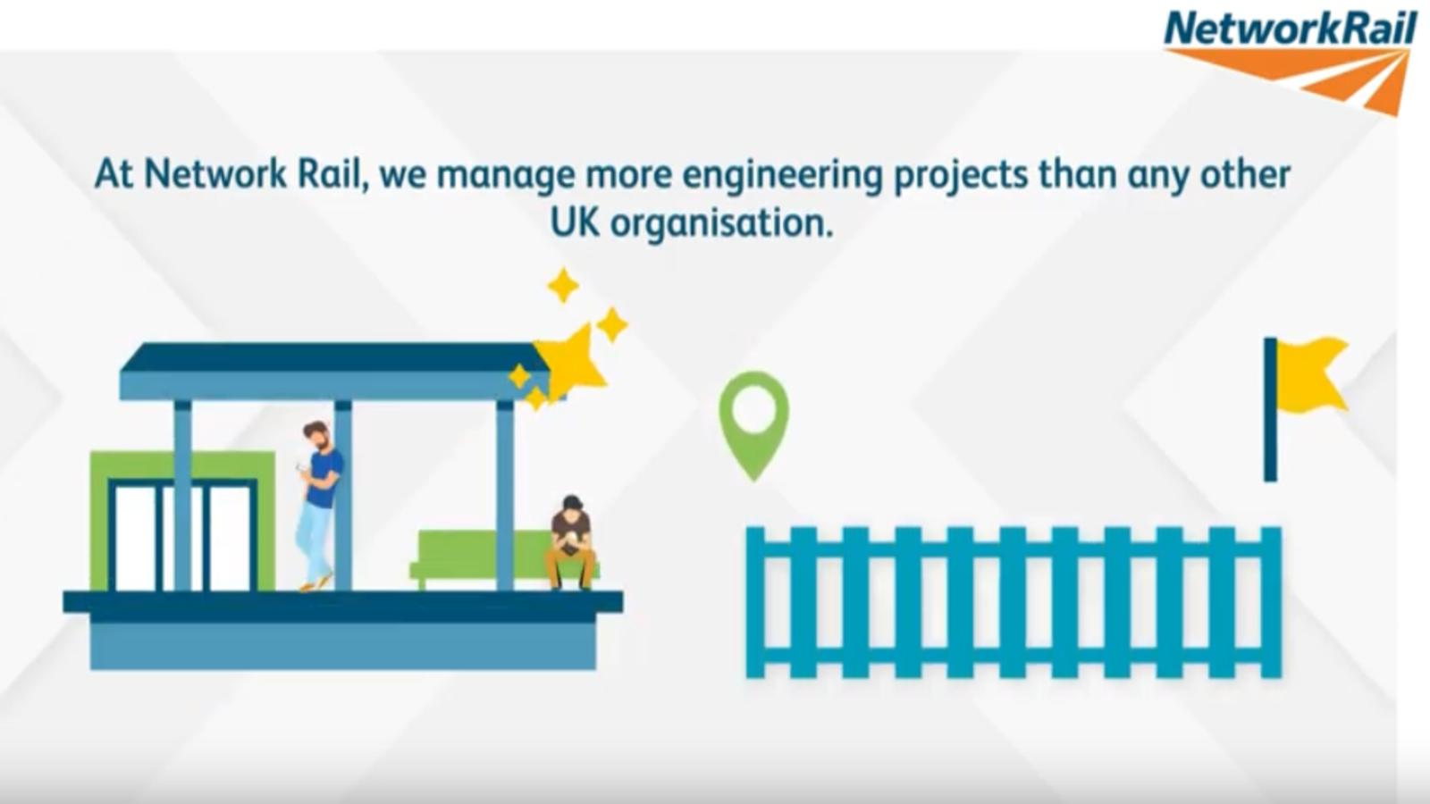 Level 3 Engineering Apprenticeship Network Rail